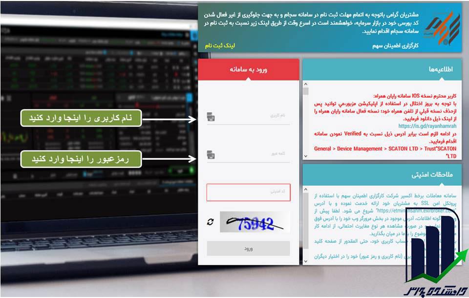 سامانه معاملات آنلاین اکسیر در بورس